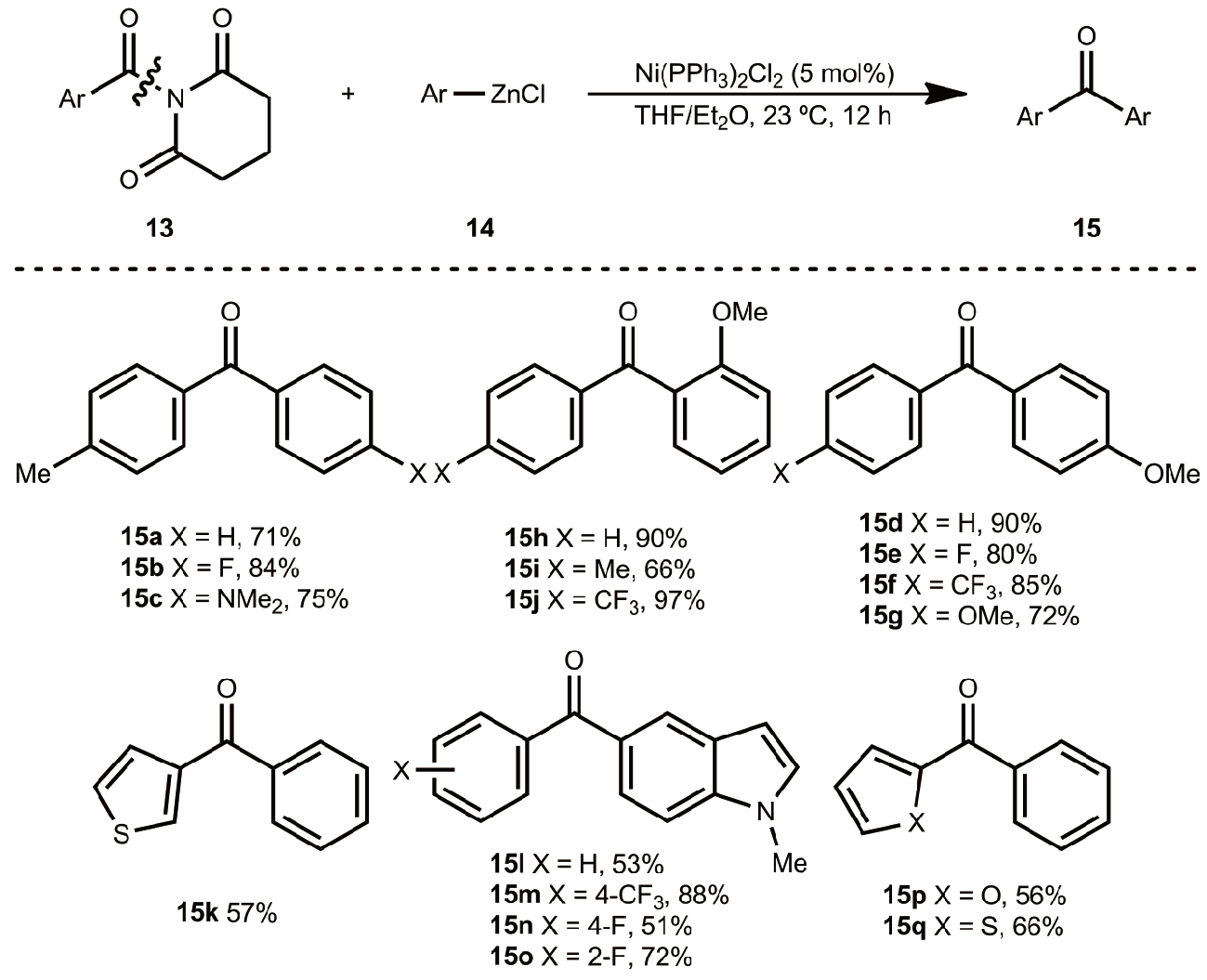 Ni-mediated C–N activation of amides and derived catalytic