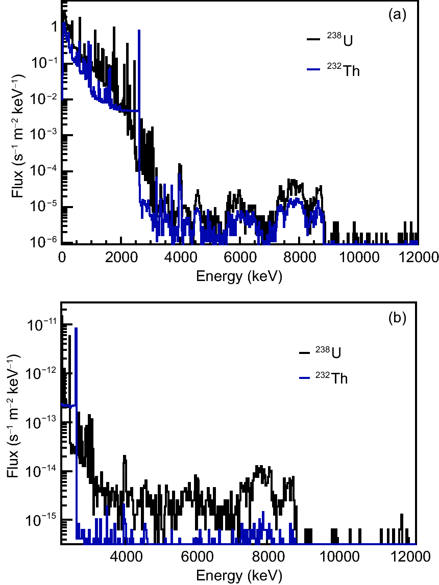 PandaX-III: Searching for neutrinoless double beta decay